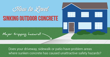 Repair Sunked Concrete with PolyLevel® in Greater Des Moines