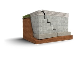 settling foundation